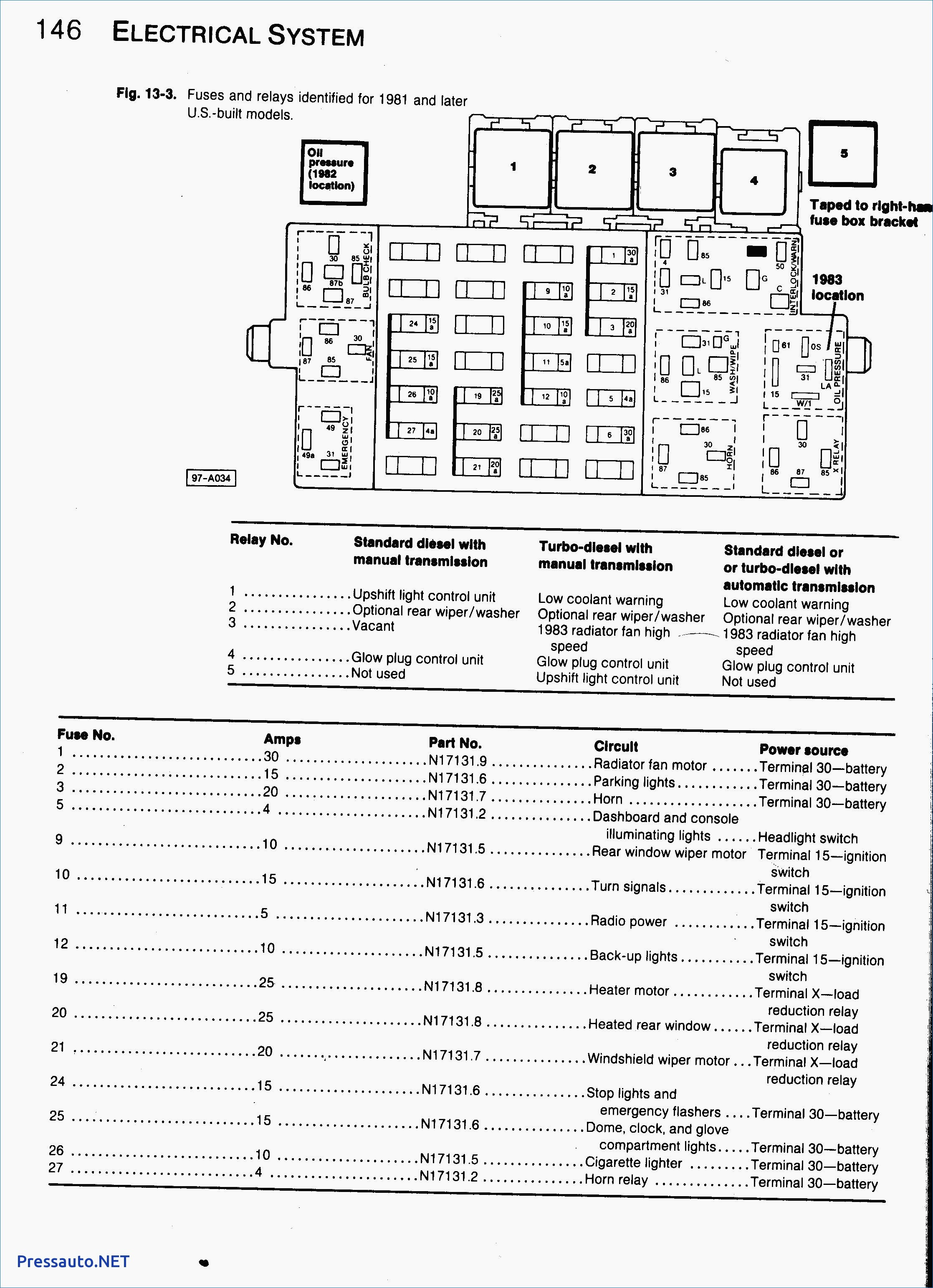 2003 Hummer Fuse Box Wiring Diagram Variant Variant Emilia Fise It