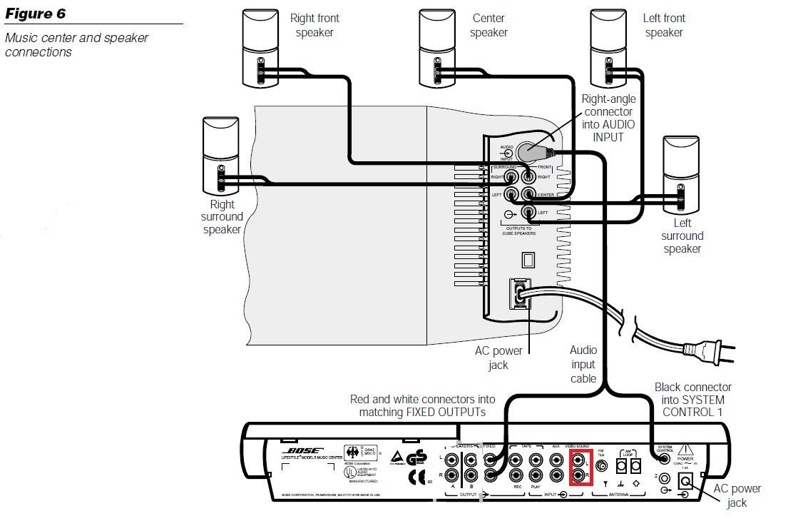 Bose Acoustimass 10 Wiring Diagram - Ford Bronco Door Wiring Diagram -  pipiiing-layout.nescafe.jeanjaures37.frWiring Diagram Resource
