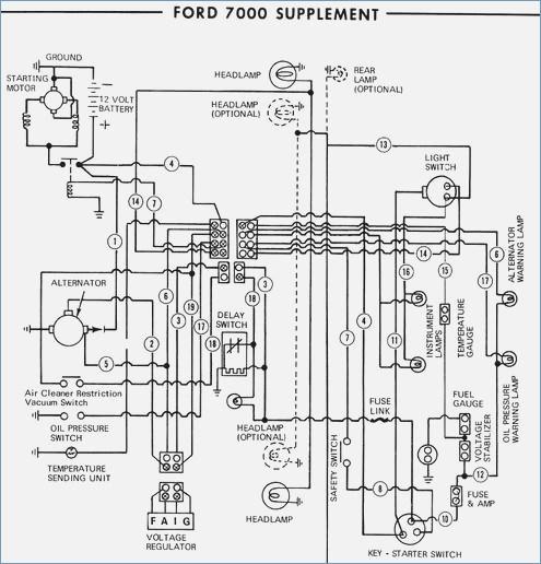 TE_6264] Wiring Diagram For Ford 5000 Free DiagramVenet Osoph Unho Momece Mohammedshrine Librar Wiring 101