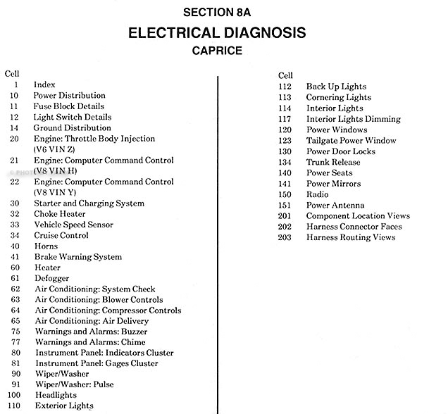 87 Caprice Fuse Box Ford Wire Harness Diagram Begeboy Wiring Diagram Source