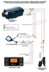 Excellent Sprinter Adventure Van Build Heater Install Part 2 High Altitude Wiring Cloud Licukosporaidewilluminateatxorg