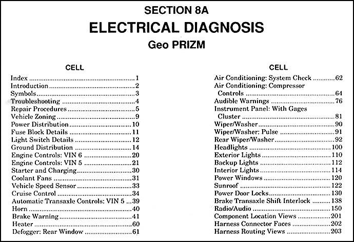 1993 geo metro fuse box fo 3758  1990 geo metro alternator wiring diagram wiring diagram  alternator wiring diagram wiring diagram