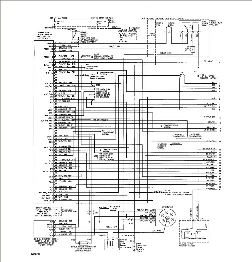 Phenomenal 1994 Jeep Wiring Diagram Wiring Library Wiring Cloud Dulfrecoveryedborg
