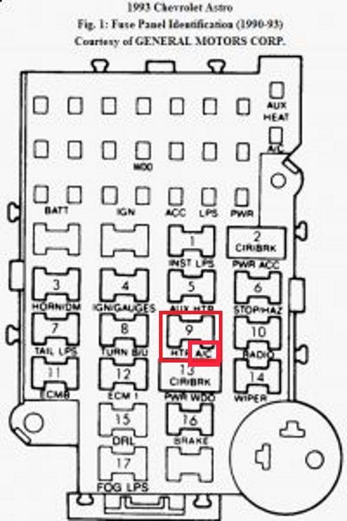 XA_4304] Astro Fuse Box Location Schematic WiringXeira Hutpa Rous Apan Iness Monoc Dome Mohammedshrine Librar Wiring 101