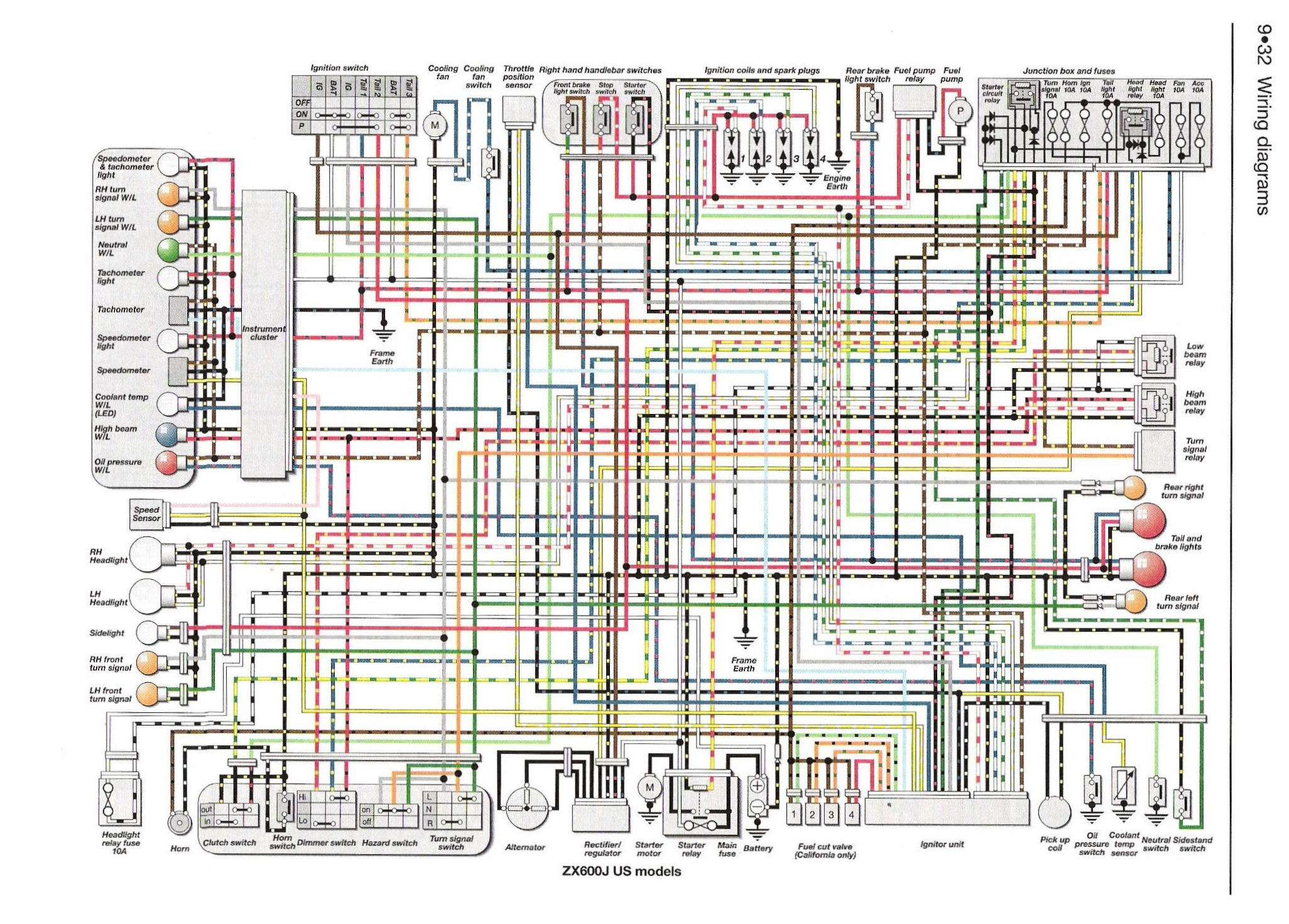 Zx1000 Wiring Diagram -Farmall 460 Tractor Wiring Diagram | Begeboy Wiring  Diagram SourceBegeboy Wiring Diagram Source