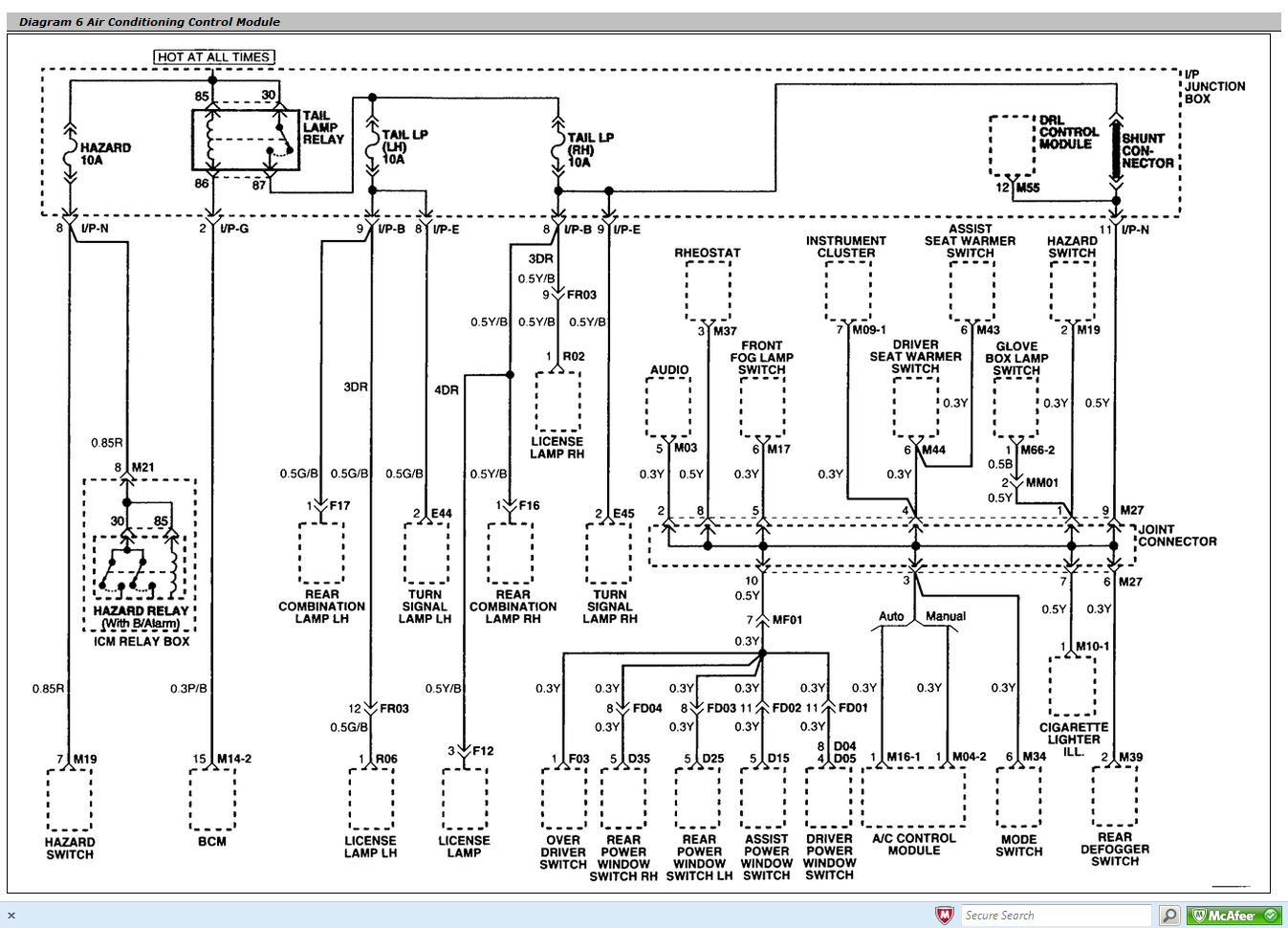 Hyundai H100 Electrical Wiring Diagram - Wiring Diagrams Sitenewfleshcreativelab.it