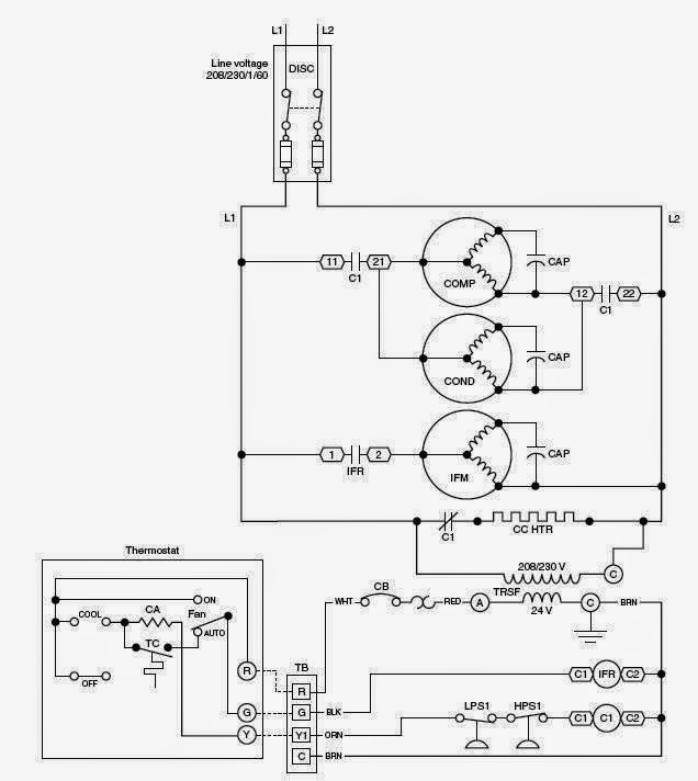 Astounding Types Of Electrical Wiring Diagrams Basic Electronics Wiring Diagram Wiring Cloud Grayisramohammedshrineorg
