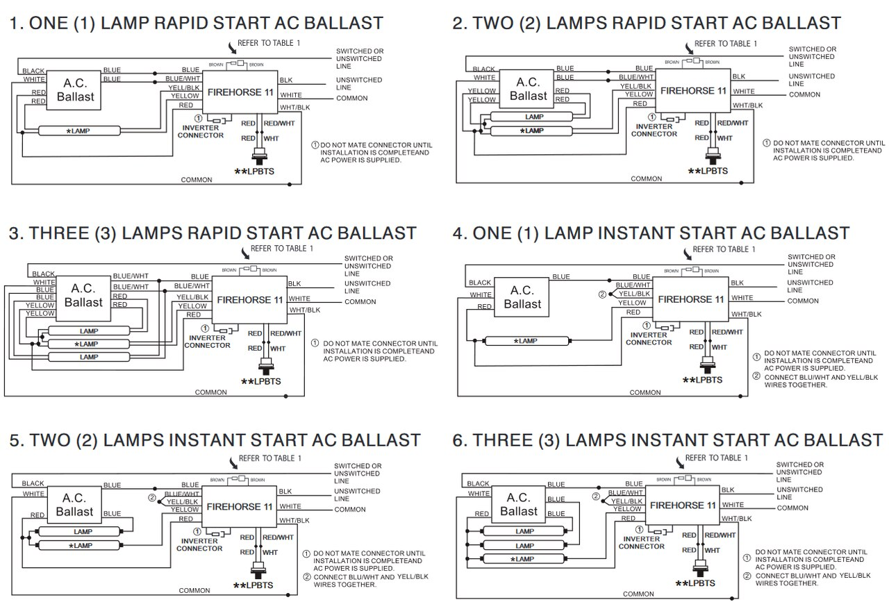 Fulham Workhorse 6 Wiring Diagram - Gm Marine Alternator Wiring -  vw-t5.losdol2.jeanjaures37.fr | Workhorse 3 Ballast Wiring Diagram |  | Wiring Diagram Resource