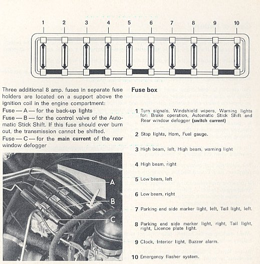 1973 karmann ghia wiring diagram eb 1251  vw bus fuse box diagram 1973 karmann ghia wiring diagram  vw bus fuse box diagram 1973 karmann