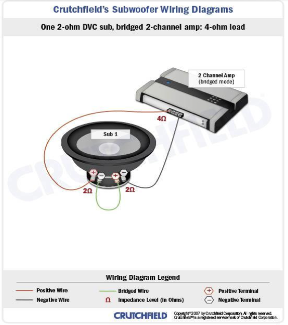 4 ohm subwoofer wiring diagram 95 s10 radio wiring diagram