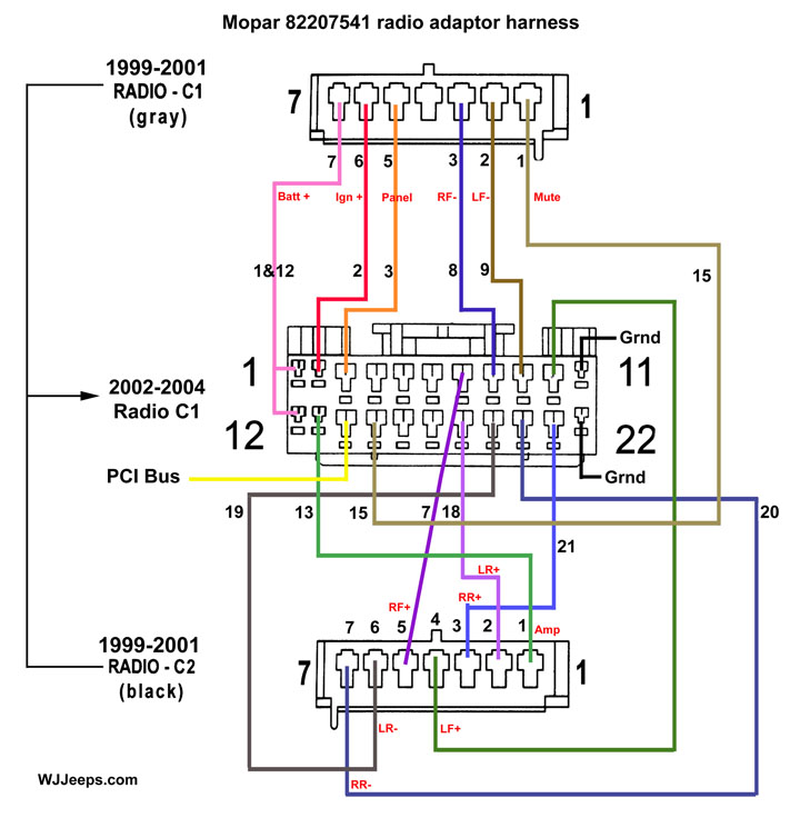 Pleasing Jeep Stereo Harness Diagram Wiring Diagram Tutorial Wiring Cloud Ostrrenstrafr09Org