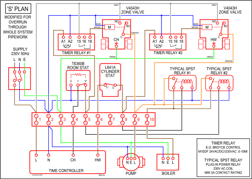 Terrific Wiring Diagram S Plan Basic Electronics Wiring Diagram Wiring Cloud Rometaidewilluminateatxorg