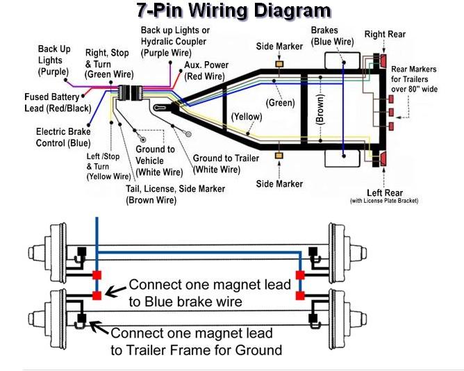 Rl 1783 Plugs Wiring Diagram 7 Way Rv Plug Wiring Diagram Trailer Light Wiring Free Diagram