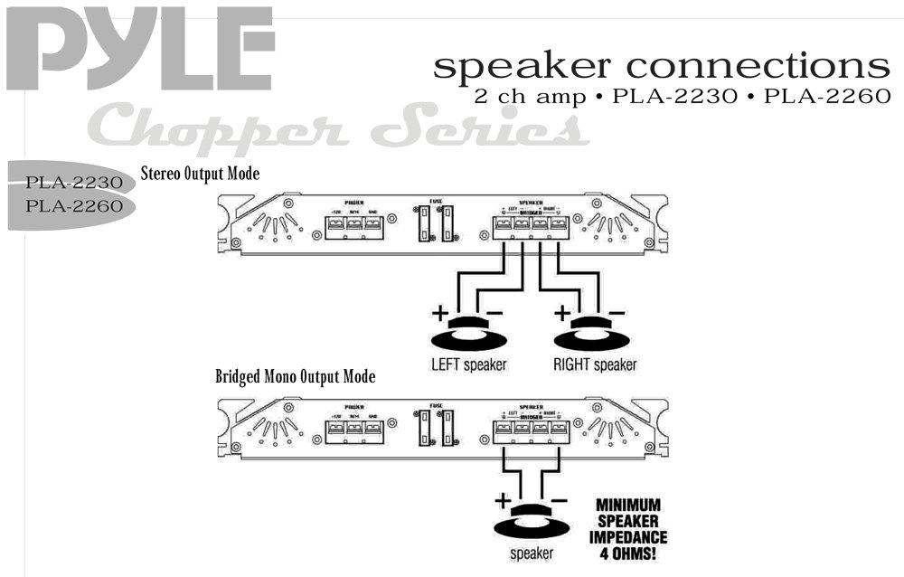 Admirable Pyle Pla2260 Marine And Waterproof Vehicle Amplifiers On The Wiring Cloud Gufailluminateatxorg