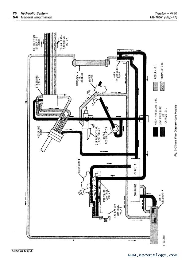 [SCHEMATICS_48IS]  FW_4572] John Deere Tractor Wiring Schematics Schematic Wiring | John Deere 401cd Wiring Diagram |  | Ittab Oxyt Bocep Vira Phae Mohammedshrine Librar Wiring 101