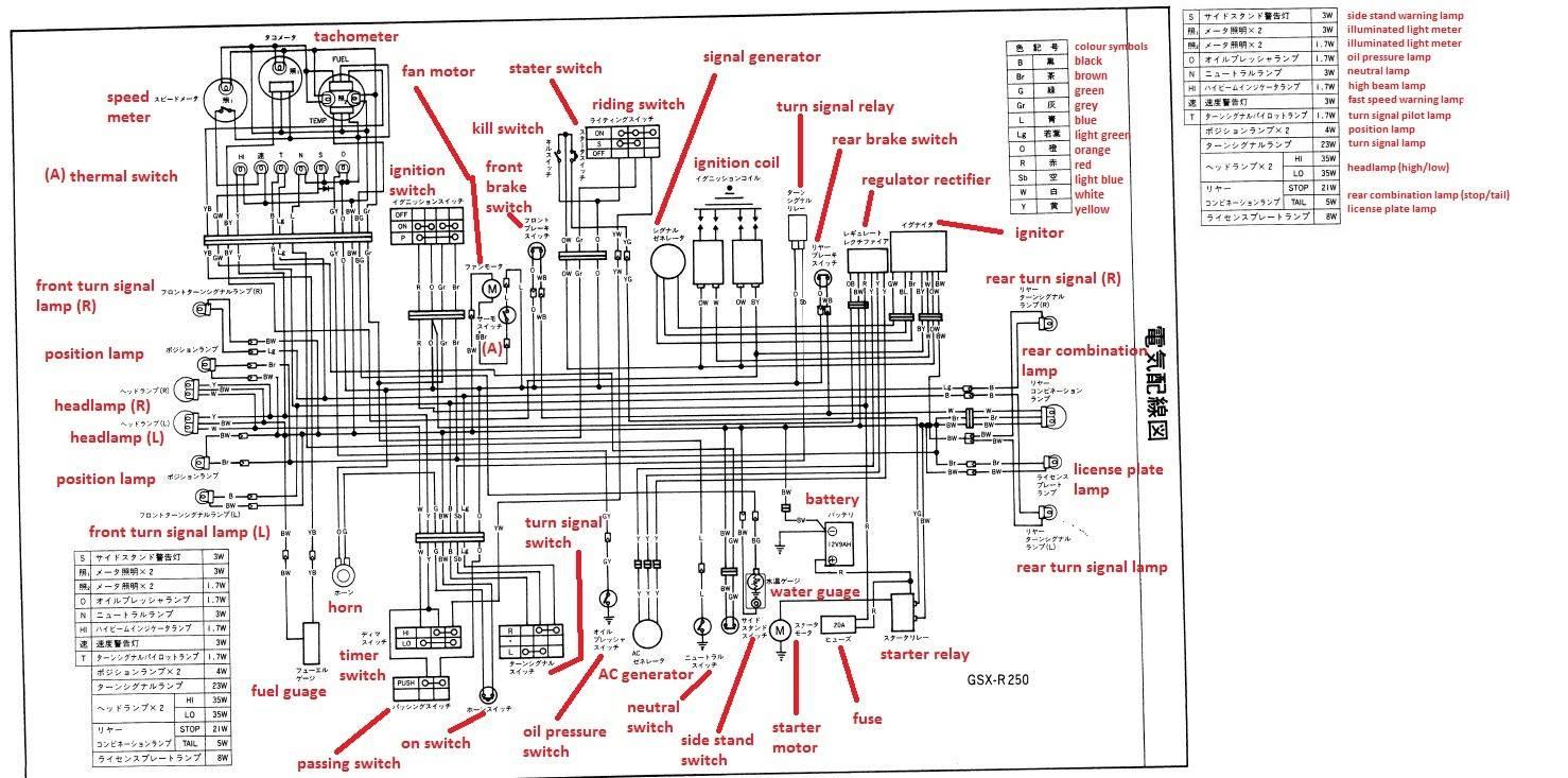 Hyosung Gv250 Wiring Diagram - 1998 Toyota Rav4 Fuse Box Diagram -  yamaha-phazer.yenpancane.jeanjaures37.fr   Hyosung Wiring Diagram      Wiring Diagram Resource