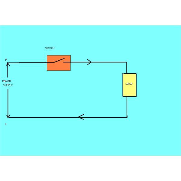 Phenomenal 10 Simple Electric Circuits With Diagrams Wiring Cloud Loplapiotaidewilluminateatxorg