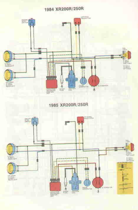 1982 Honda Xl185s Wiring Diagram
