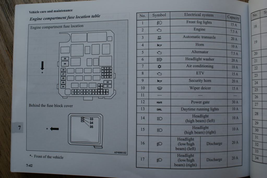 lancer 2010 fuse box diagram - wiring diagram schematic few-visit-a -  few-visit-a.aliceviola.it  aliceviola.it