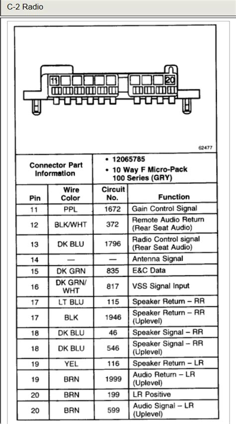 2000 Chevy Suburban Wiring Diagram - Wiring Diagrams Name mean-function -  mean-function.illabirintodellacreativita.it | 2000 Suburban Wiring Schematic |  | mean-function.illabirintodellacreativita.it