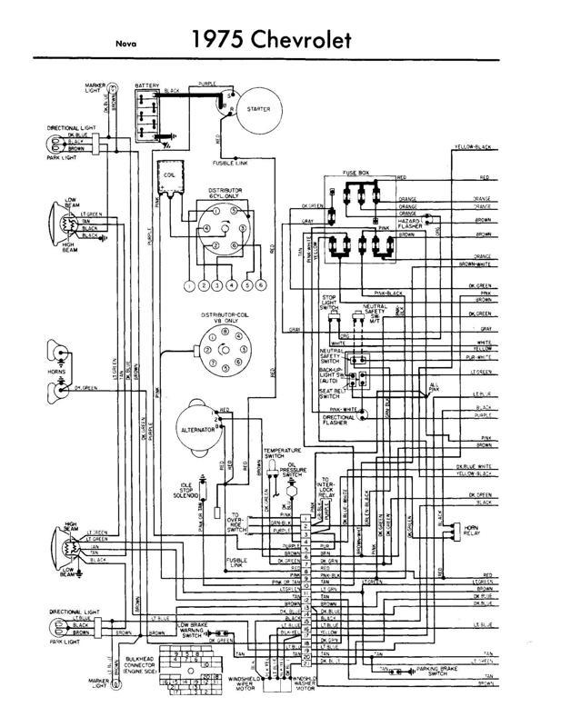 Super 1975 Impala Wiring Diagram Diagram Data Schema Wiring Cloud Onicaalyptbenolwigegmohammedshrineorg