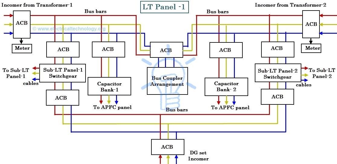 [DVZP_7254]   YK_4634] Amf Panel Wiring Diagram Pdf Wiring Diagram   Dg Panel Wiring Diagram      Www Mohammedshrine Librar Wiring 101