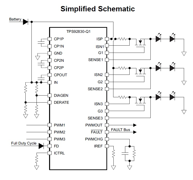 Fantastic Led Control For Automotive Applications A 3 Channel Constant Wiring Cloud Gufailluminateatxorg