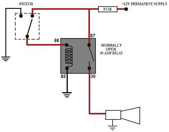 Pleasant Musical Horn Diagrams Basic Electronics Wiring Diagram Wiring Cloud Rdonaheevemohammedshrineorg