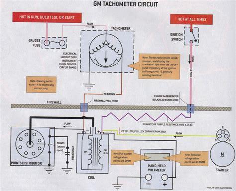 Rh 2948 1970 Gto Tach Wiring Diagram Schematic Wiring