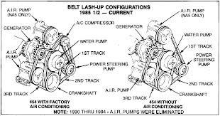 Incredible Chevrolet Chevy Van Questions 1977 G10 Pulley Diagram Serpentin Wiring Cloud Picalendutblikvittorg