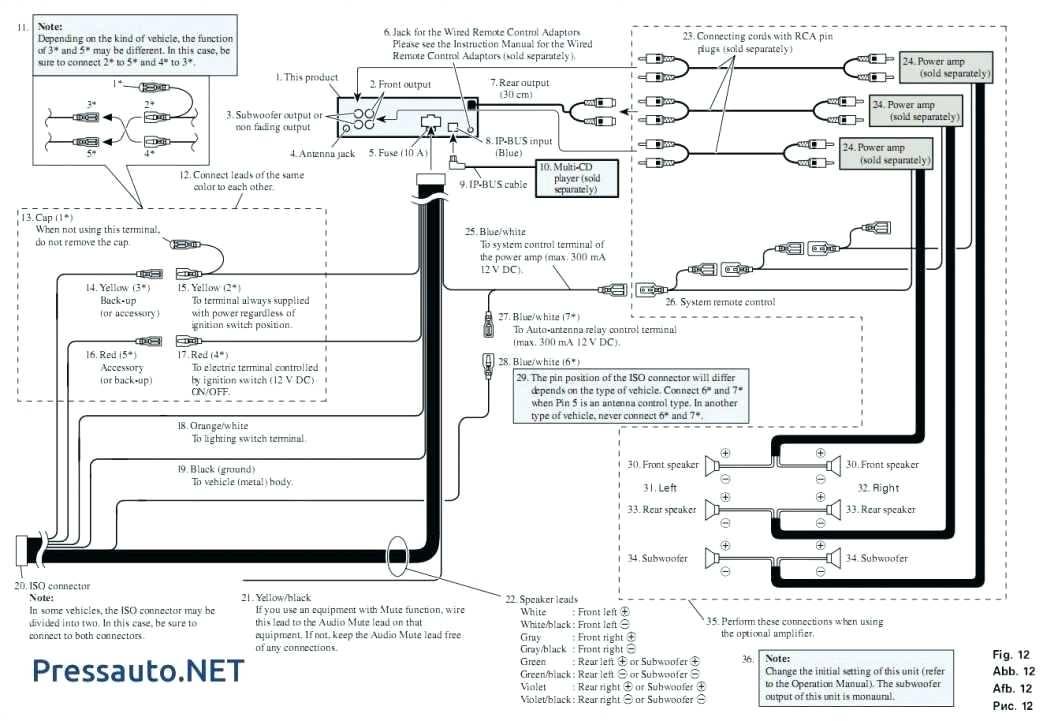 Astonishing Pioneer Deh 445 Wiring Diagram Online Wiring Diagram Wiring Cloud Icalpermsplehendilmohammedshrineorg