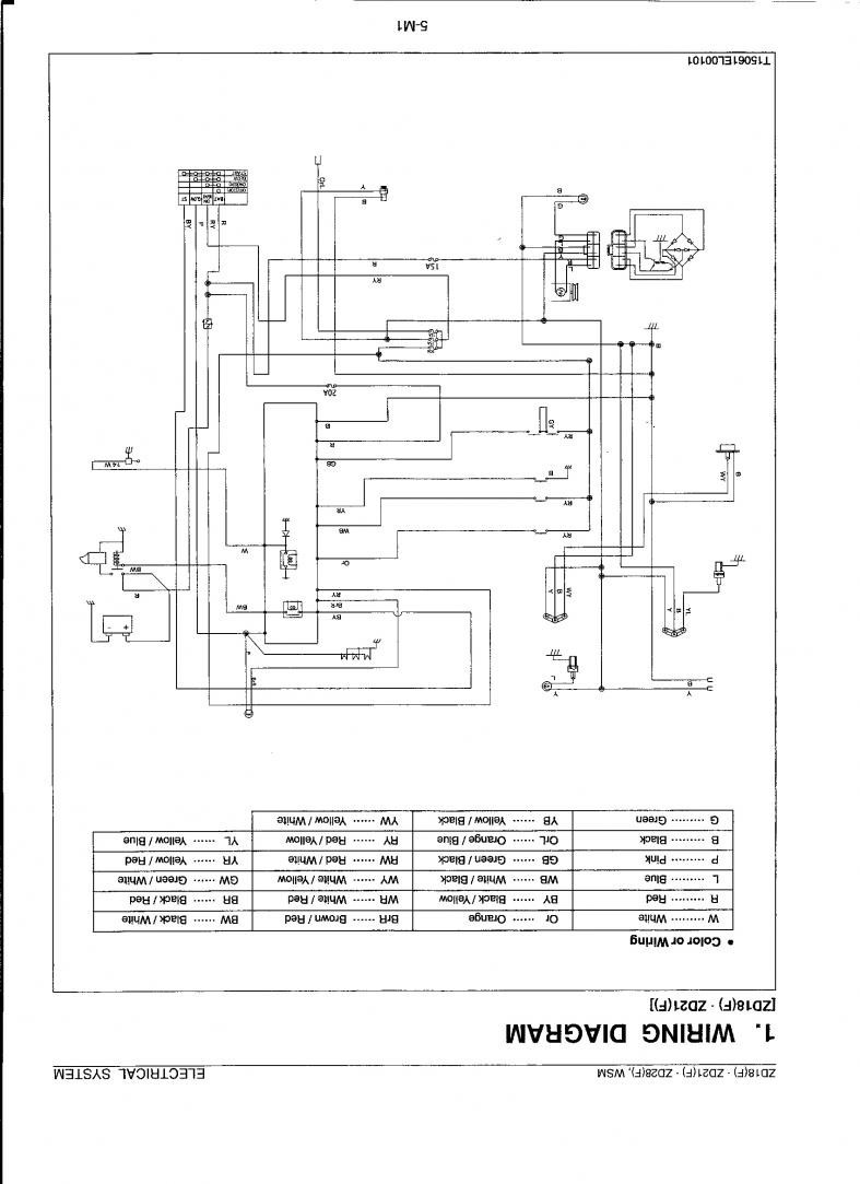 [DIAGRAM_3NM]  YX_8364] Kubota Work Light Wiring Diagram Wiring Harness Wiring Diagram  Download Diagram | Kubota Tractor Wiring Diagrams Free Download Diagram |  | Hapolo Phae Mohammedshrine Librar Wiring 101