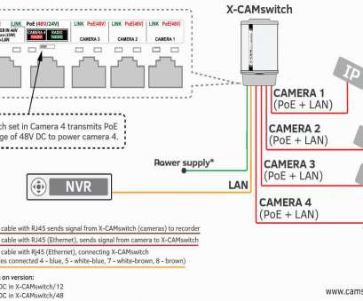 Cat5 Cctv Wiring Diagram from static-cdn.imageservice.cloud