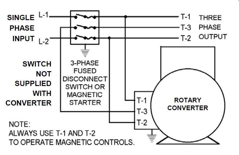 [ZSVE_7041]  ER_0271] With Rotary Phase Converter Wiring Diagram As Well As Arco Roto  Phase Wiring Diagram | Arco Rotary Phase Converter Wiring Diagram |  | Peted Ropye Unho Rect Mohammedshrine Librar Wiring 101