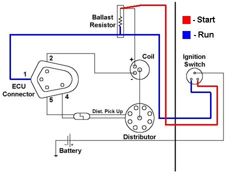ed_1208] honda ignition switch wiring moreover ignition system wiring  diagram download diagram  reda semec mohammedshrine librar wiring 101