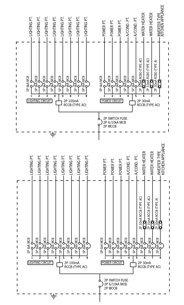 Remarkable General Single Line Circuit Diagram For Single Phase Consumer Units Wiring Cloud Xortanetembamohammedshrineorg