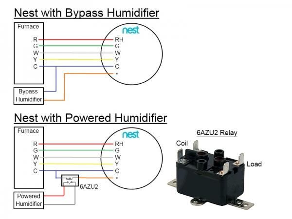 Cb 6183 Dehumidifier Humidistat Wiring Diagram Get Free Image About Wiring