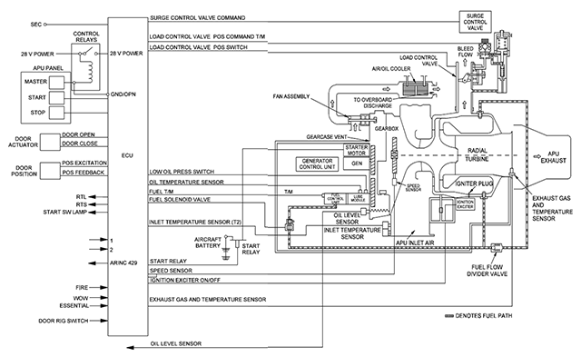 1987 Gulfstream Wiring Diagram FULL HD Version Wiring Diagram - LYSE-DIAGRAM .TACCHETTIDIFERRO.ITDiagram Database And Images