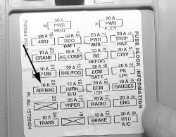 gd_3303] 96 chevy blazer fuse box 1997 chevy blazer fuse box diagram  dimet seve mohammedshrine librar wiring 101