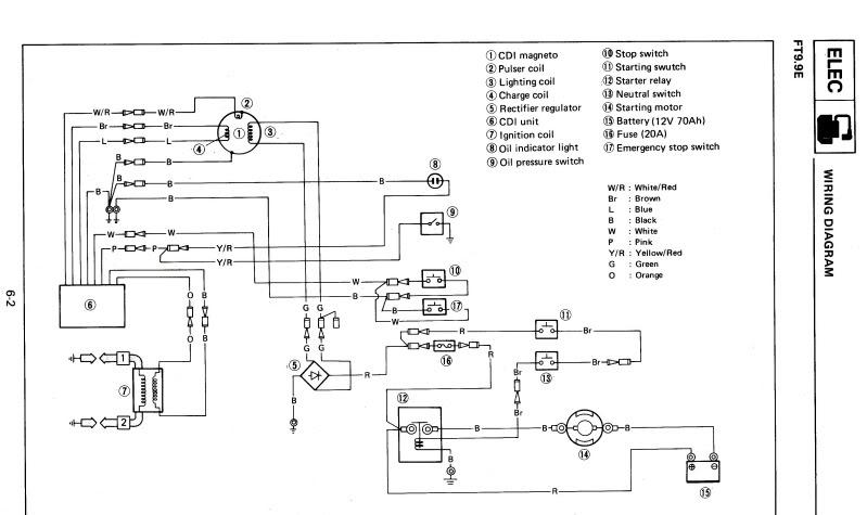 Magnificent 30 Hp Yamaha Outboard Wiring Wiring Diagram Wiring Cloud Xempagosophoxytasticioscodnessplanboapumohammedshrineorg