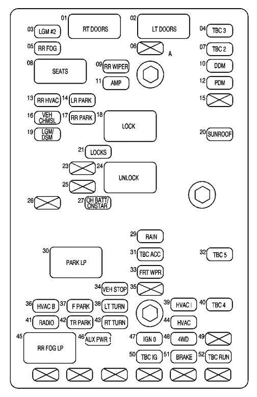 [SODI_2457]   BB_5887] Dsm Fuse Box Free Diagram   Chevy Trailblazer Fuse Diagram      Www Mohammedshrine Librar Wiring 101