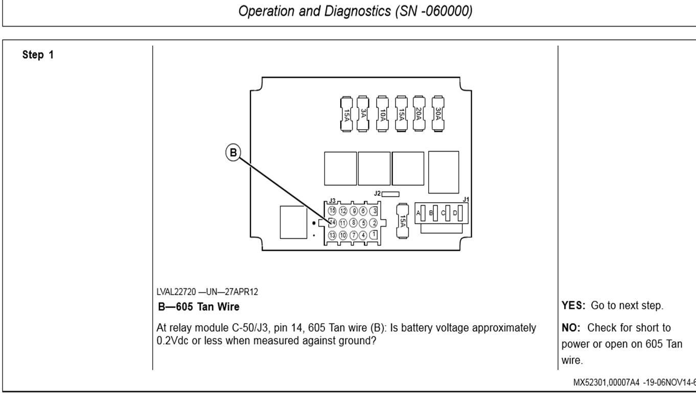 620i Fuse Box - Fuse Box Disconnect - hazzardzz.tehsusu.decorresine.itWiring Diagram Resource