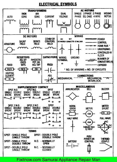 Super Schematic Symbols Chart Electrical Symbols On Wiring And Schematic Wiring Cloud Counpengheilarigresichrocarnosporgarnagrebsunhorelemohammedshrineorg