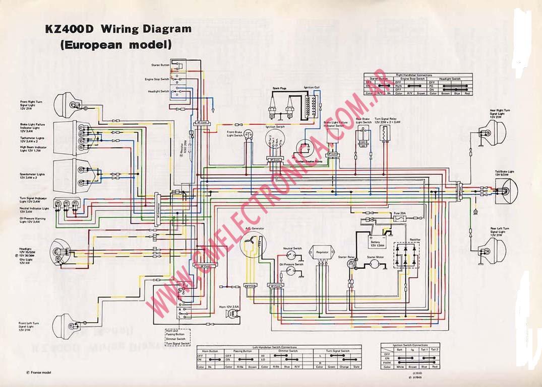 AY_1428] Kawasaki 440 Ltd Wiring Diagram Moreover 1981 Kawasaki 550 Ltd  BobberAlia Ructi Lious Taliz Lous Jebrp Mohammedshrine Librar Wiring 101