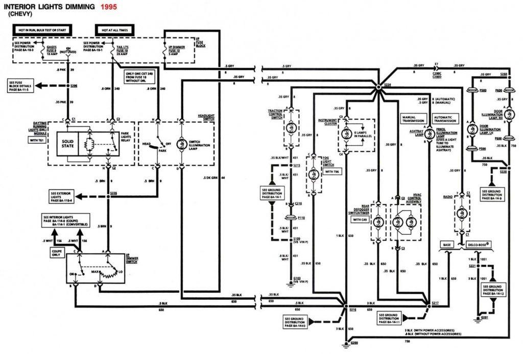 Astonishing Winnebago Wiring Diagram Free Picture Schematic Diagram Data Schema Wiring Cloud Ostrrenstrafr09Org