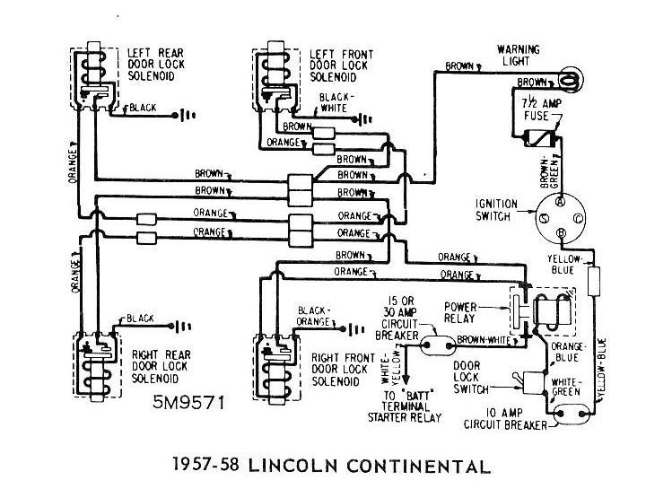 CY_8948] 1964 Lincoln Fuse Box Schematic WiringPneu Nekout Expe Nnigh Benkeme Mohammedshrine Librar Wiring 101