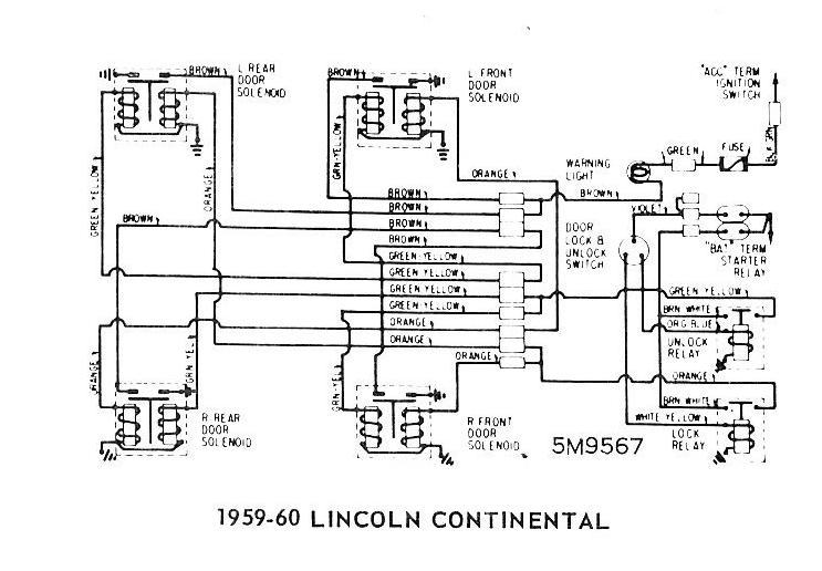 [DIAGRAM_5NL]  DK_8785] 1956 Lincoln Wiring Diagram Wiring Diagram   1966 Lincoln Continental Wiring Diagrams      Cajos Denli Mohammedshrine Librar Wiring 101
