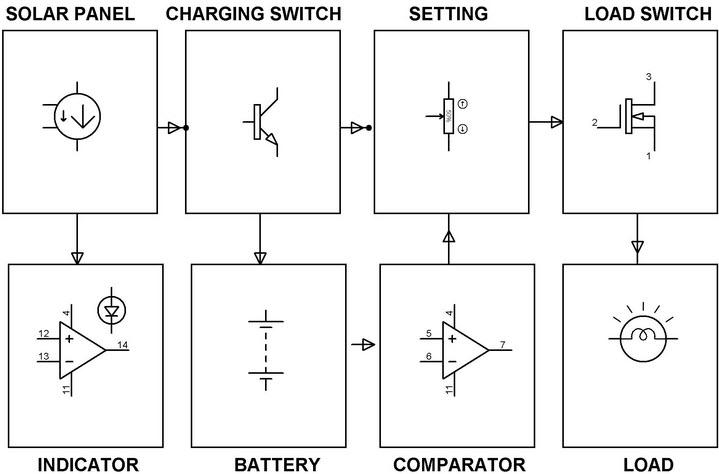 Prime Mobile Battery Charger Circuit And Working Principle Elprocus Com Wiring Cloud Monangrecoveryedborg