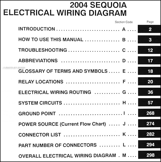 2003 Toyota Tundra Wiring 97 Lexus Wiring Diagram Bege Wiring Diagram