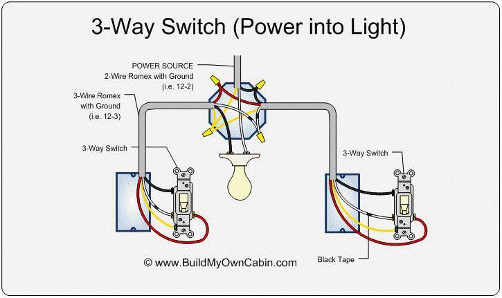 rb7803 way switch wiring diagram basic view diagram